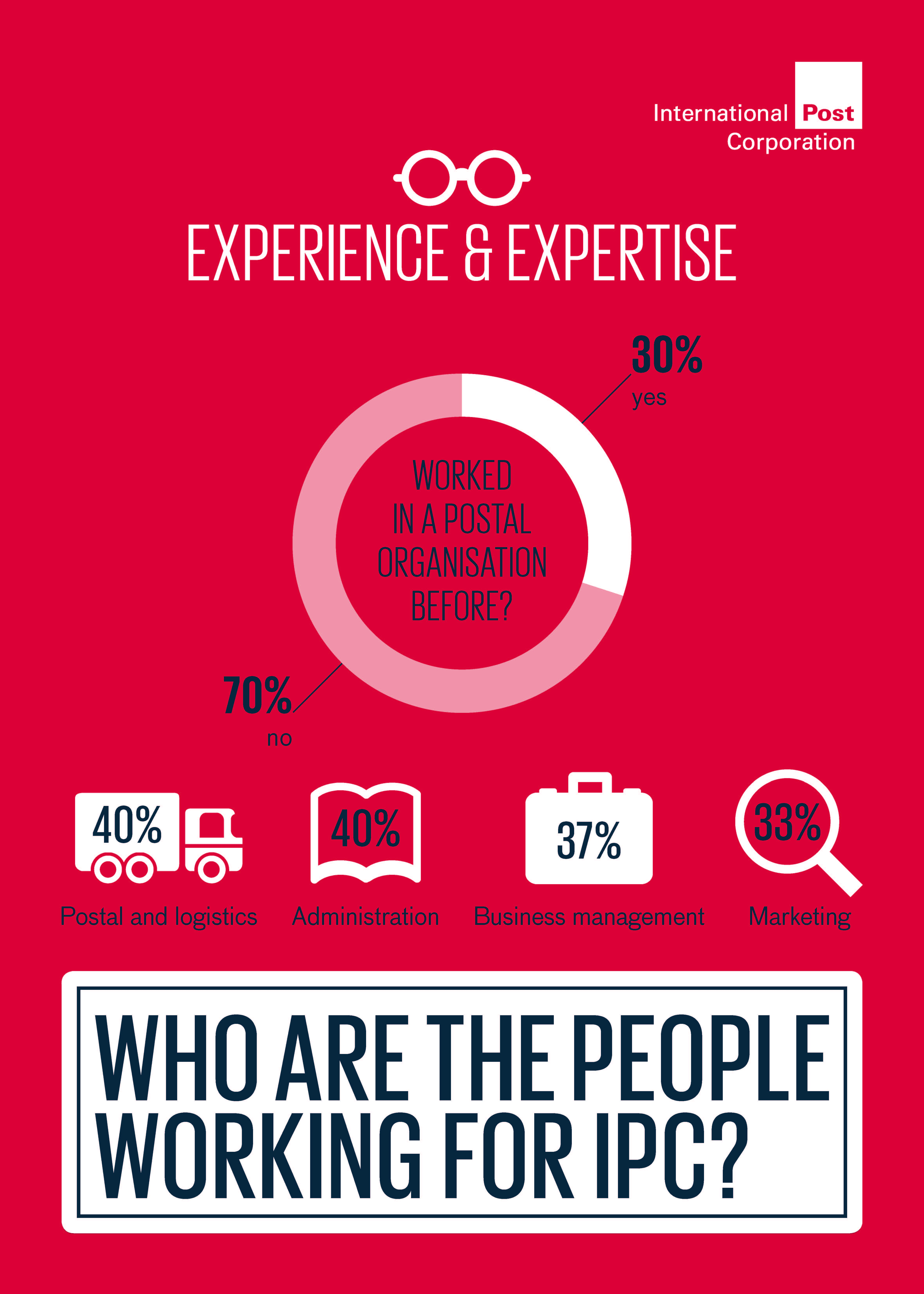 Who are the people working for IPC - experience