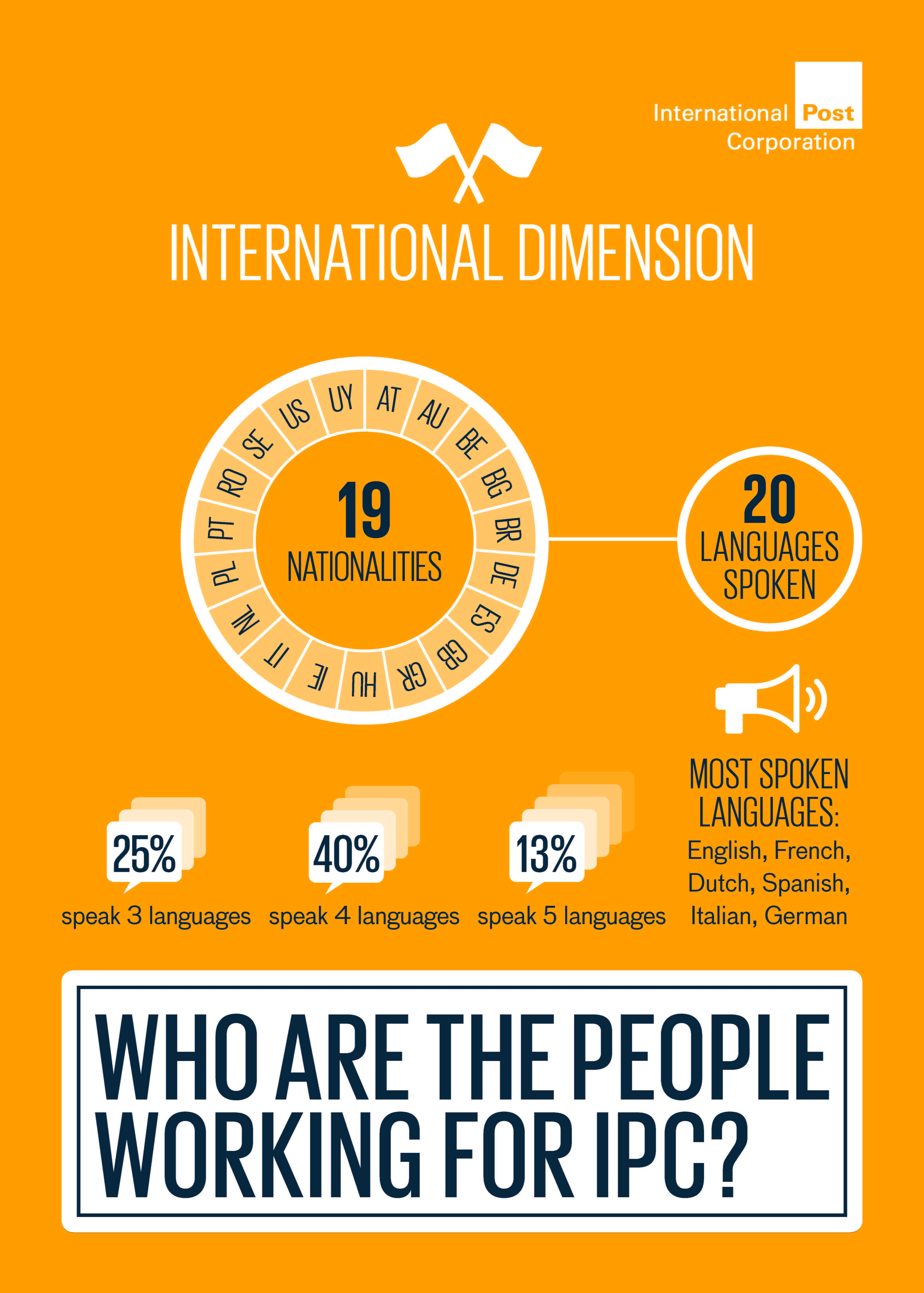 Who are the people working for IPC - international
