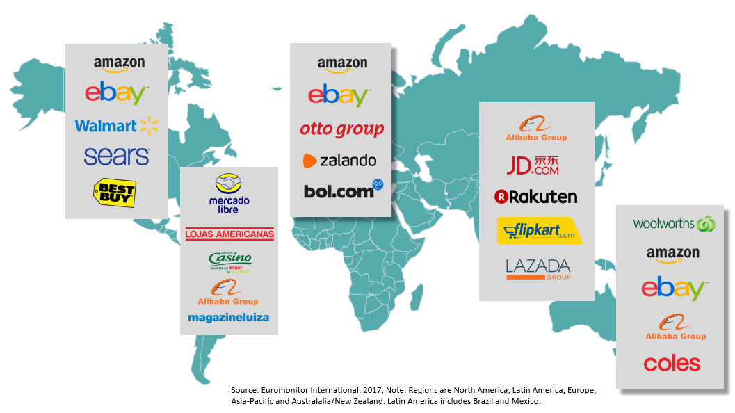 Regional e-commerce players