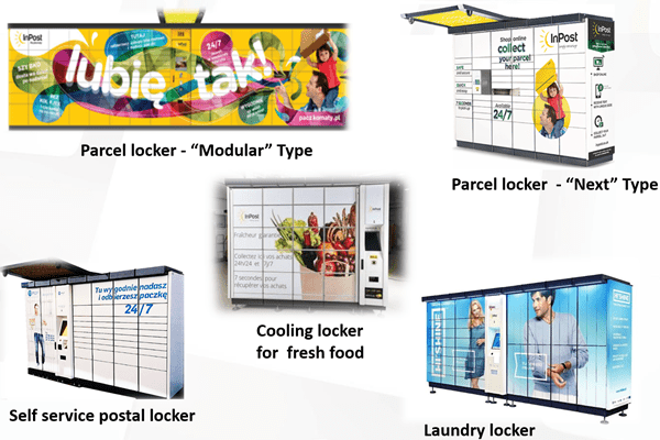 Delivery choice - Parcel lockers | International Post Corporation