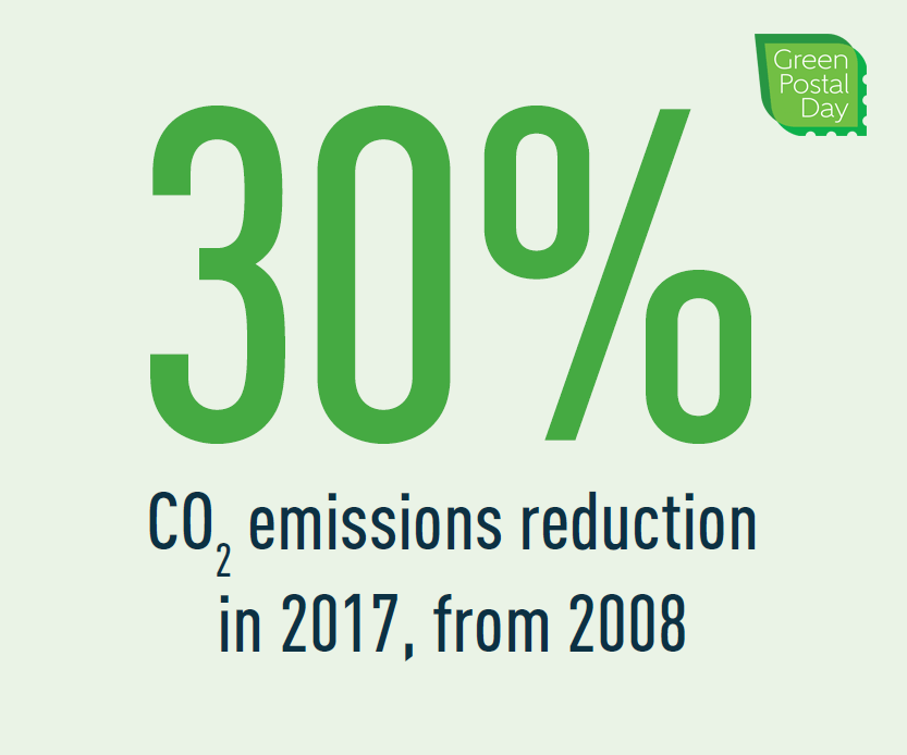 30 percent carbon emissions reduction