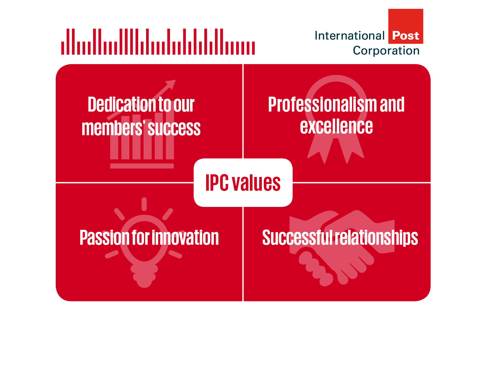 ipc values